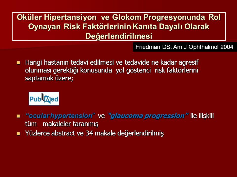 Oküler Hipertansiyon ve Glokom Progresyonunda Rol Oynayan Risk Faktörlerinin Kanıta Dayalı Olarak Değerlendirilmesi