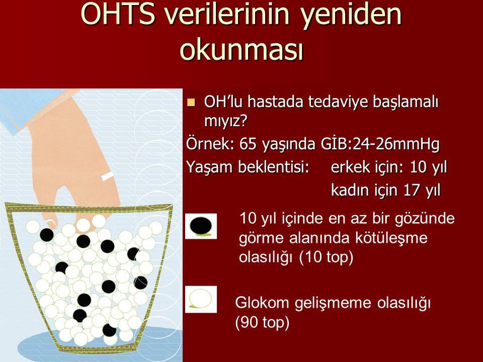 OHTS verilerinin yeniden okunması