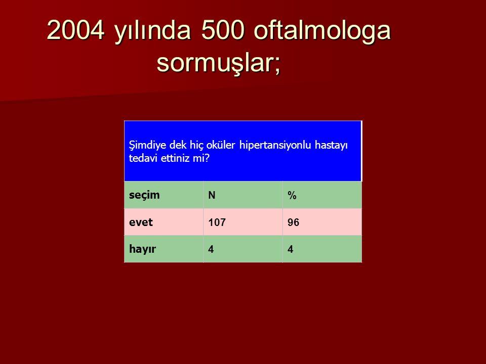 2004 yılında 500 oftalmologa sormuşlar;