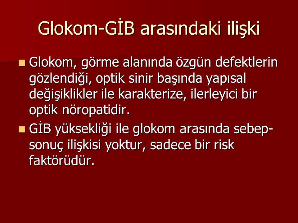 Glokom-GİB arasındaki ilişki