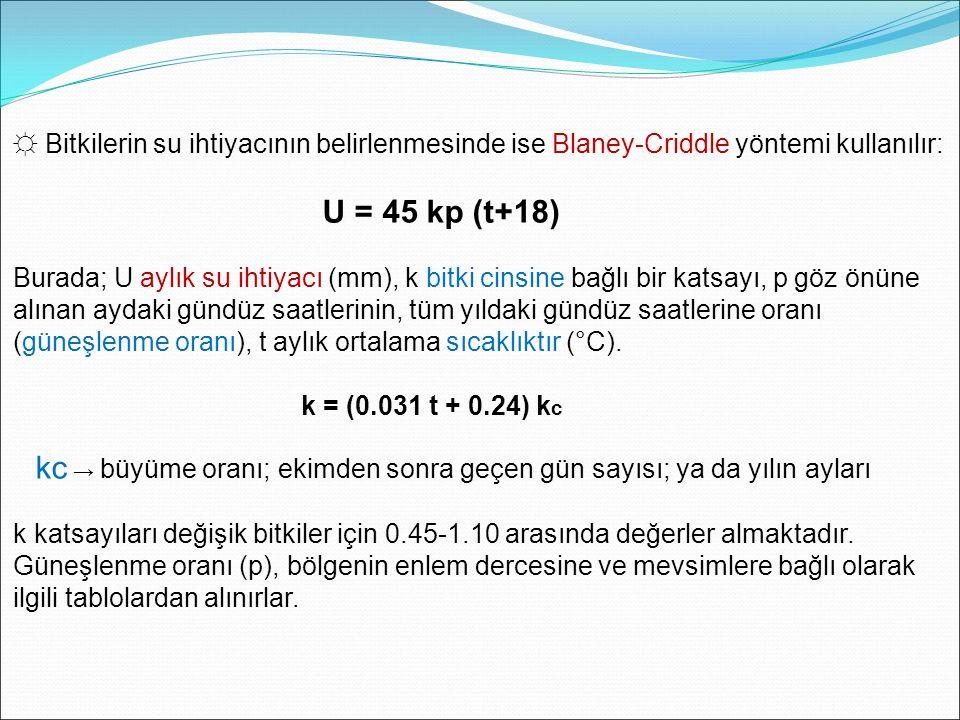 ☼ Bitkilerin su ihtiyacının belirlenmesinde ise Blaney-Criddle yöntemi kullanılır: