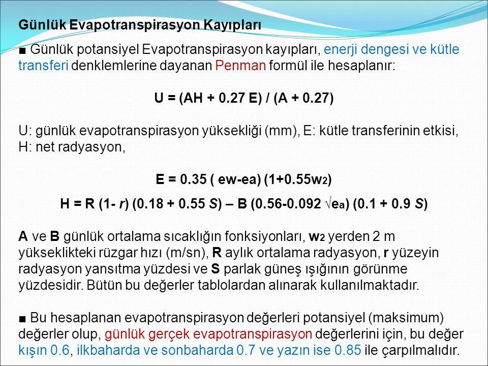 H = R (1- r) (0.18 + 0.55 S) – B (0.56-0.092 √ea) (0.1 + 0.9 S)