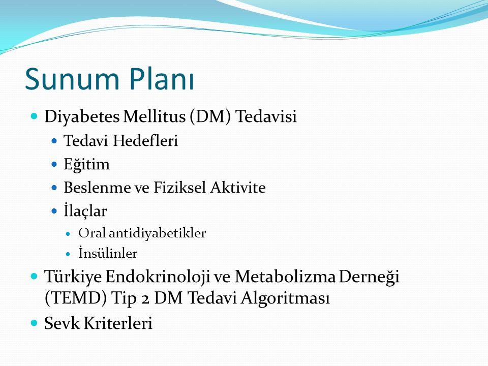 Sunum Planı Diyabetes Mellitus (DM) Tedavisi