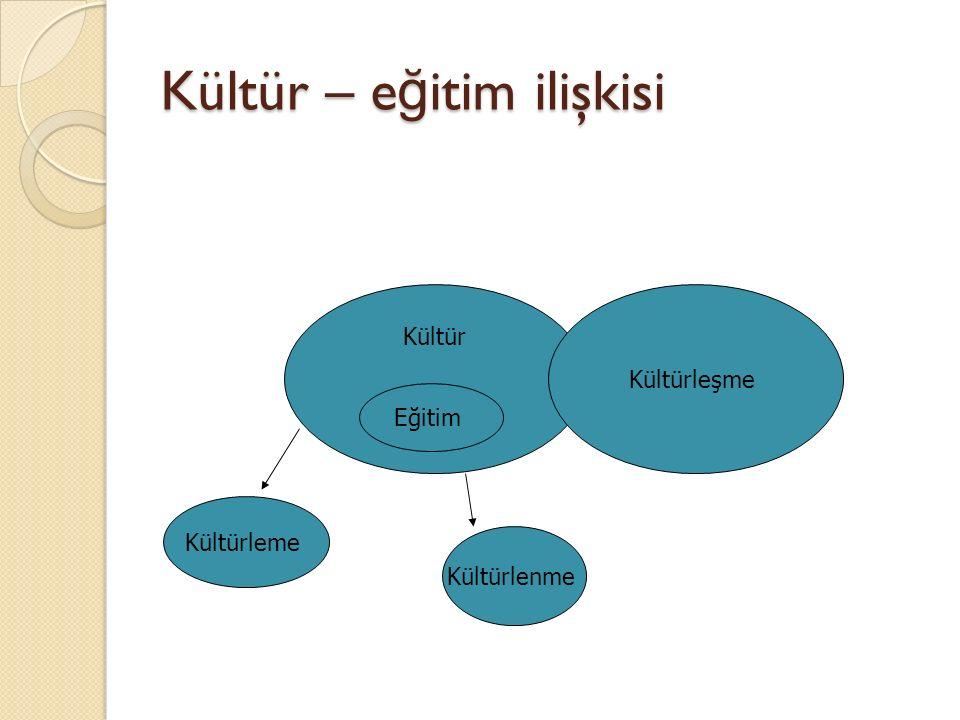 Kültür – eğitim ilişkisi