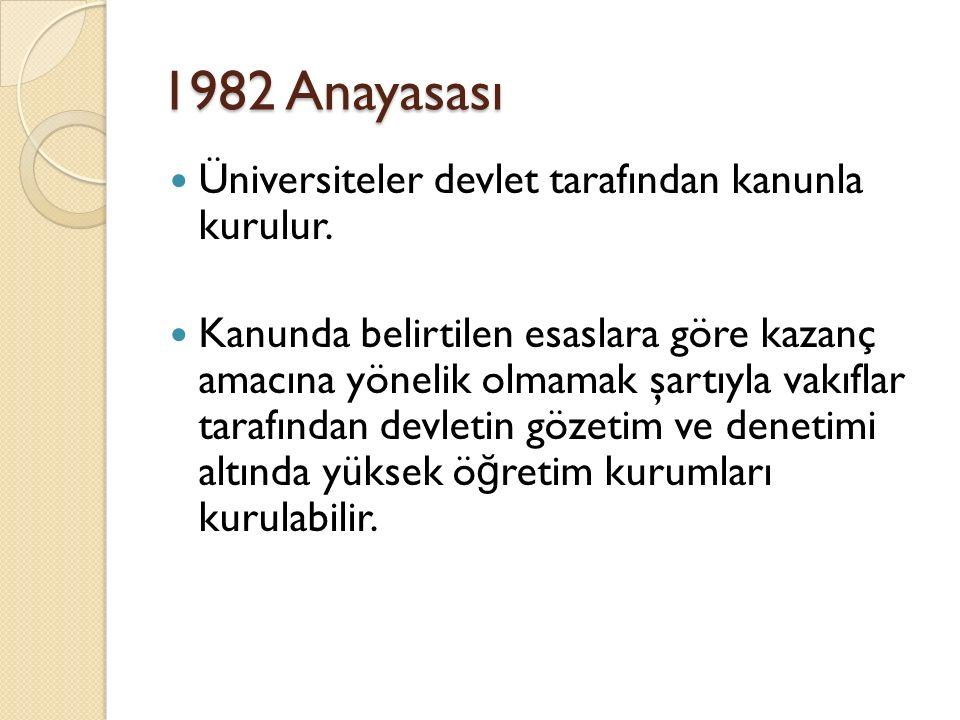 1982 Anayasası Üniversiteler devlet tarafından kanunla kurulur.