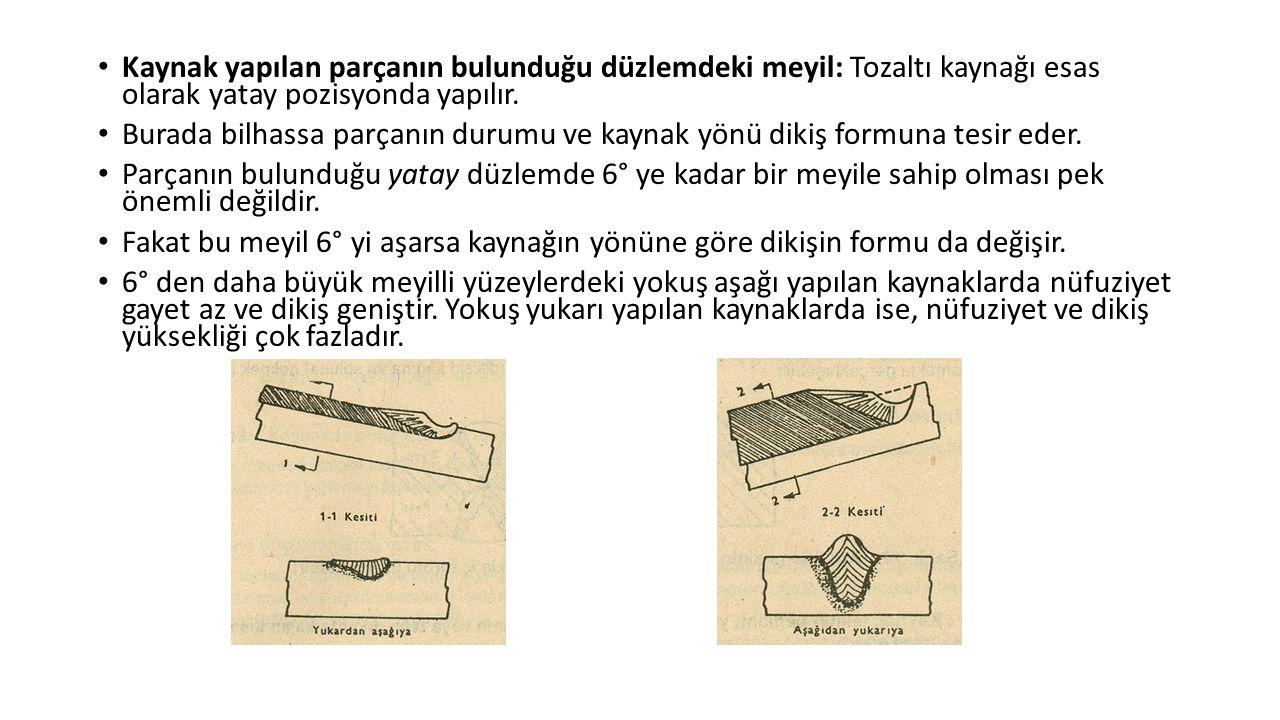 Kaynak yapılan parçanın bulunduğu düzlemdeki meyil: Tozaltı kaynağı esas olarak yatay pozisyonda yapılır.