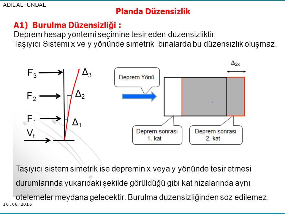 F3 Δ3 Δ2 F2 F1 Δ1 Vt Planda Düzensizlik A1) Burulma Düzensizliği :