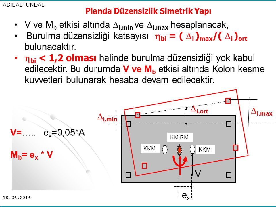 Planda Düzensizlik Simetrik Yapı