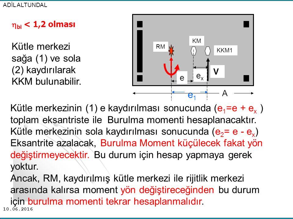 sağa (1) ve sola (2) kaydırılarak KKM bulunabilir.