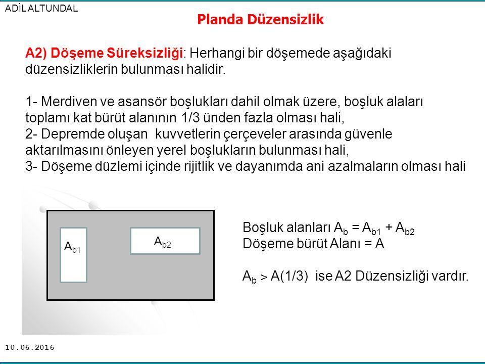Boşluk alanları Ab = Ab1 + Ab2 Döşeme bürüt Alanı = A