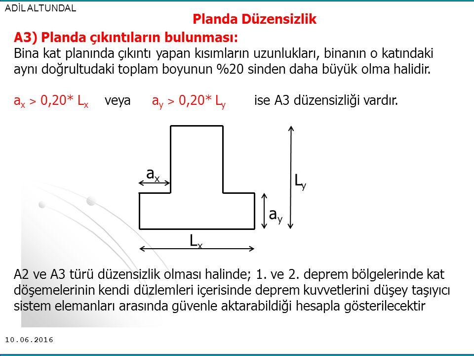 ax Ly ay Lx Planda Düzensizlik A3) Planda çıkıntıların bulunması: