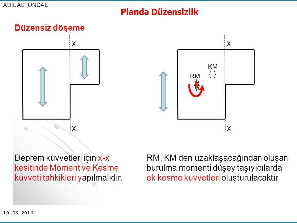 Planda Düzensizlik Düzensiz döşeme x x x
