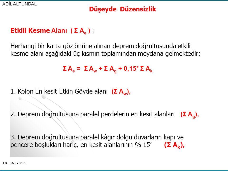 Etkili Kesme Alanı ( Σ Ae ) :