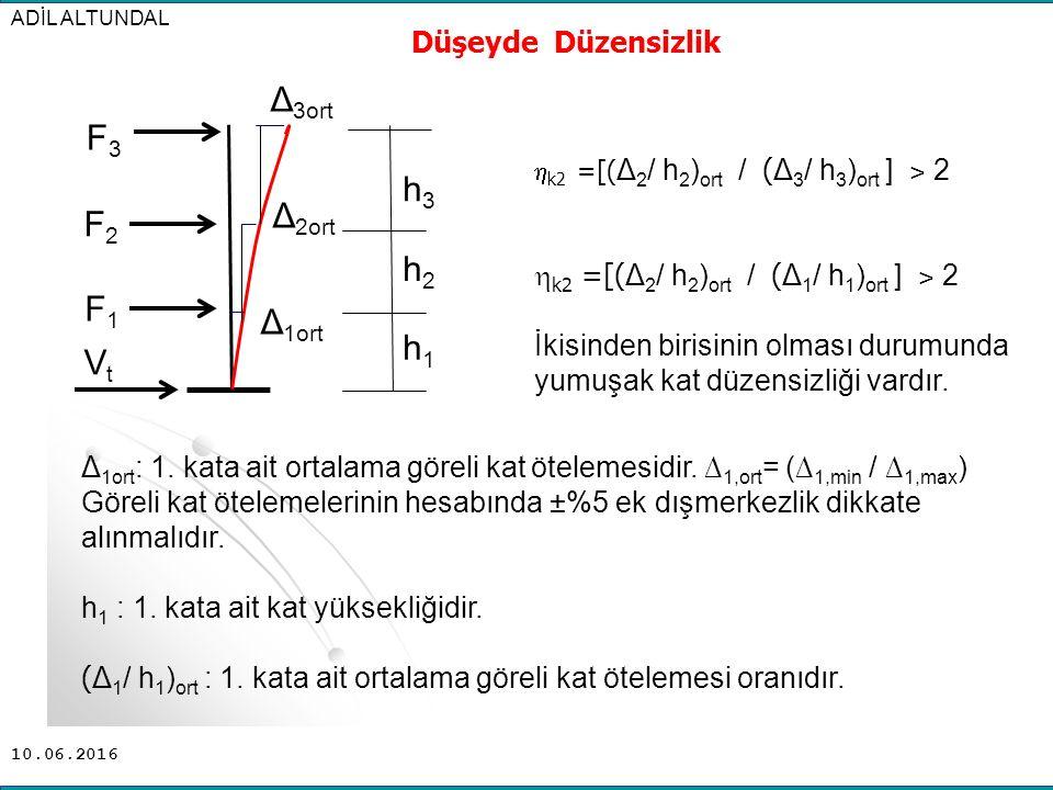 Δ3ort F3 h3 Δ2ort F2 h2 F1 Δ1ort h1 Vt Düşeyde Düzensizlik
