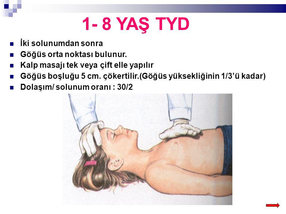 1- 8 YAŞ TYD İki solunumdan sonra Göğüs orta noktası bulunur.