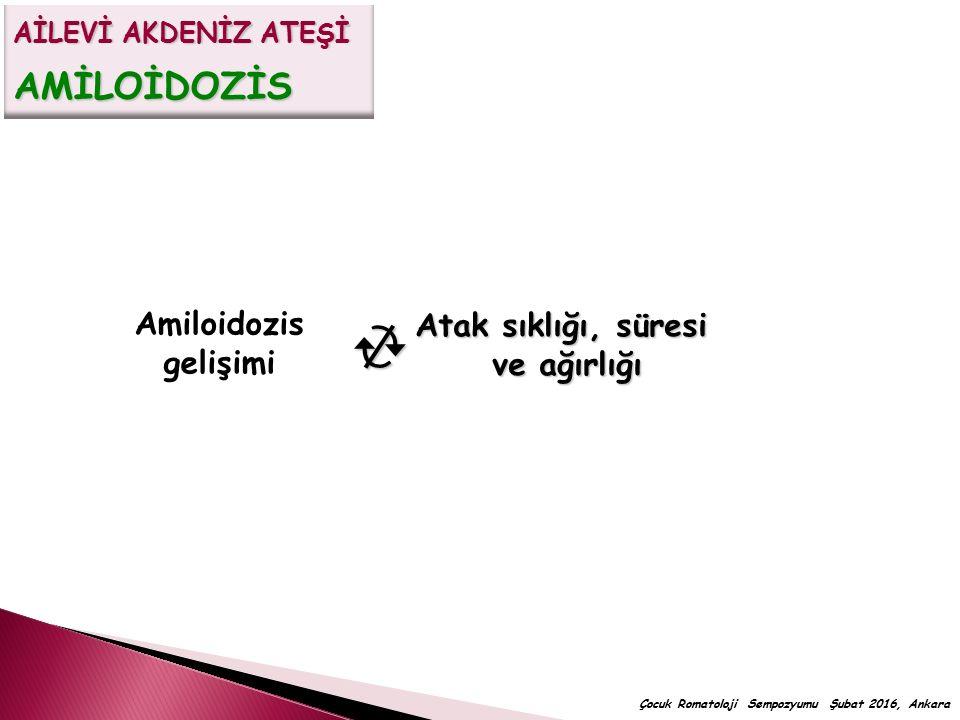  Amiloidozis gelişimi Atak sıklığı, süresi ve ağırlığı