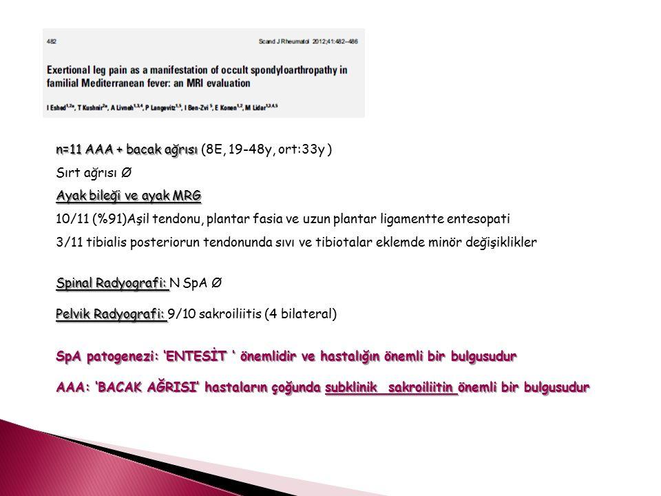 n=11 AAA + bacak ağrısı (8E, 19-48y, ort:33y )
