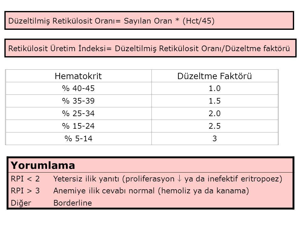 Düzeltilmiş Retikülosit Oranı= Sayılan Oran * (Hct/45)