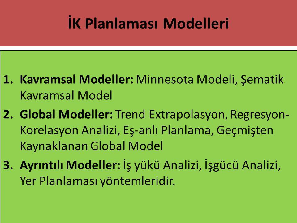 İK Planlaması Modelleri