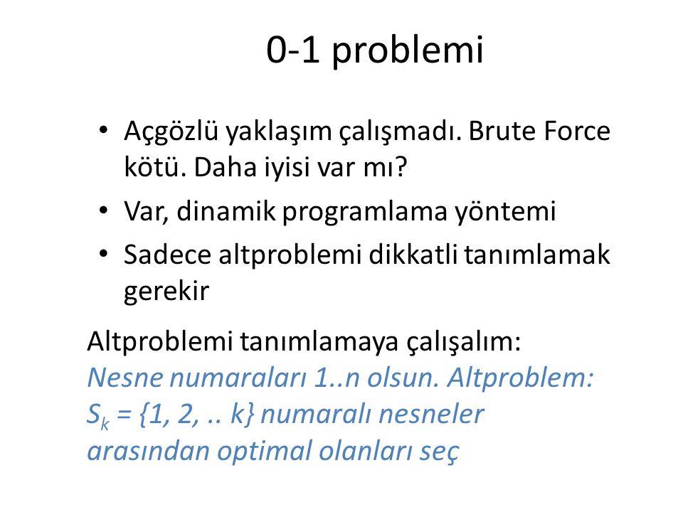 0-1 problemi Açgözlü yaklaşım çalışmadı. Brute Force kötü. Daha iyisi var mı Var, dinamik programlama yöntemi.