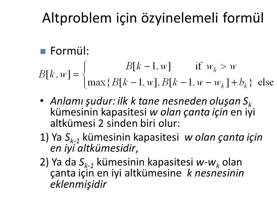 Altproblem için özyinelemeli formül