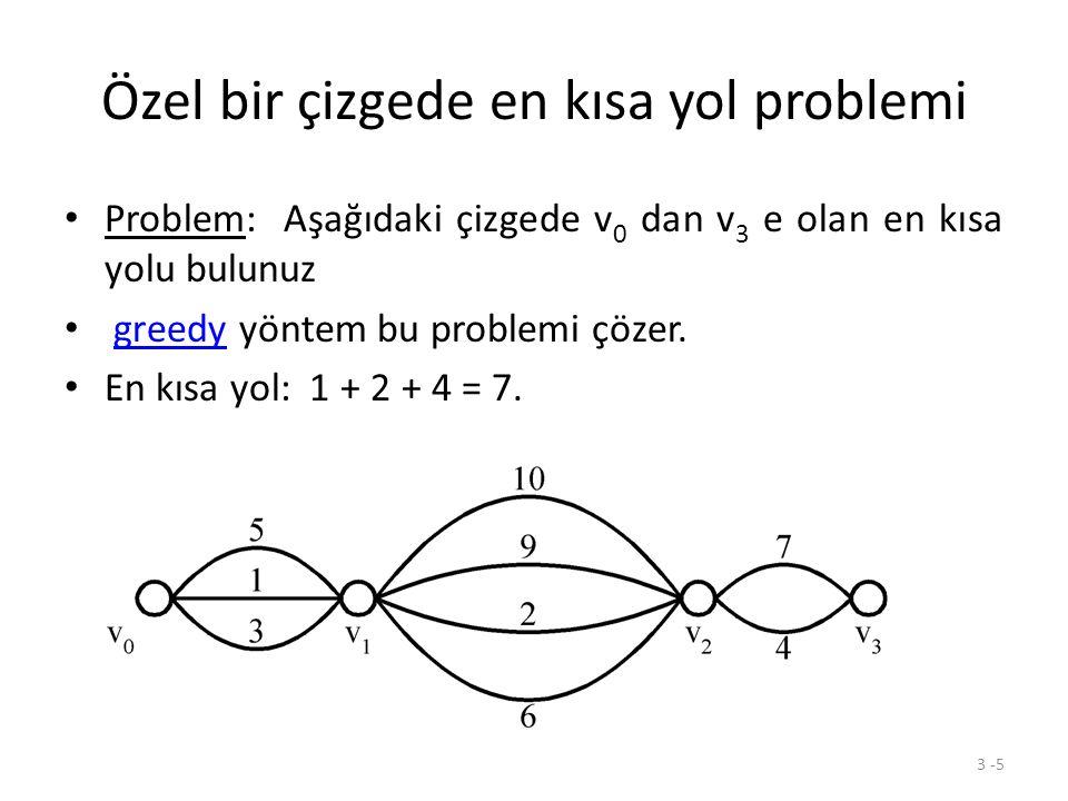 Özel bir çizgede en kısa yol problemi