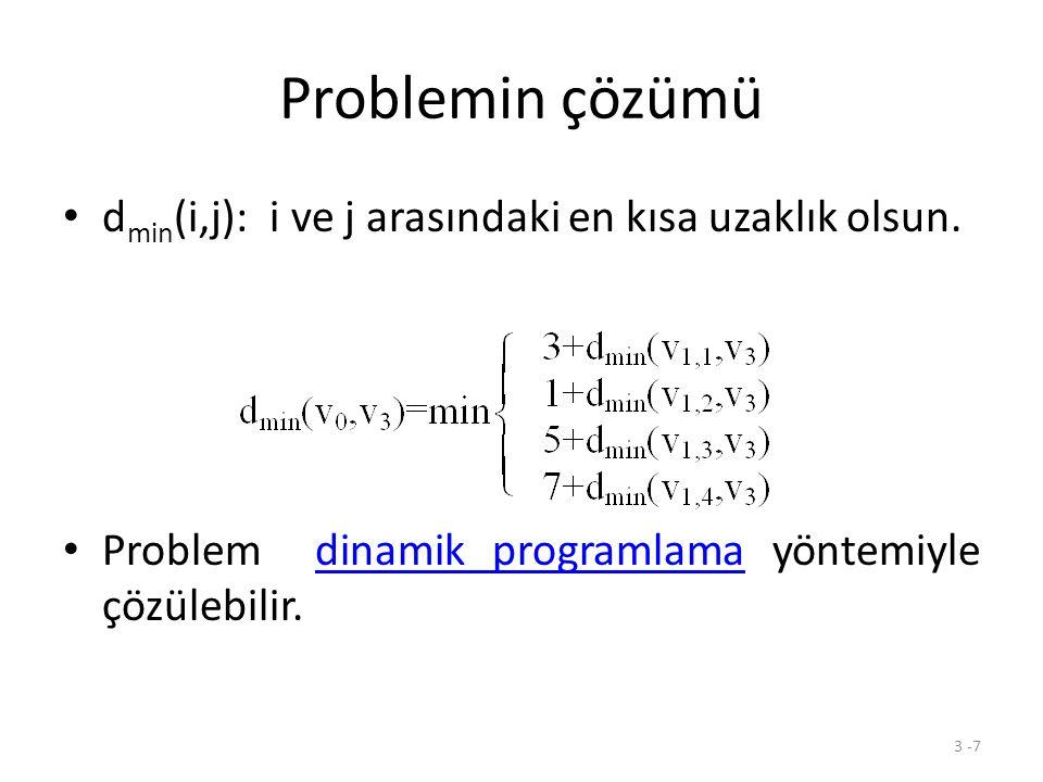 Problemin çözümü dmin(i,j): i ve j arasındaki en kısa uzaklık olsun.