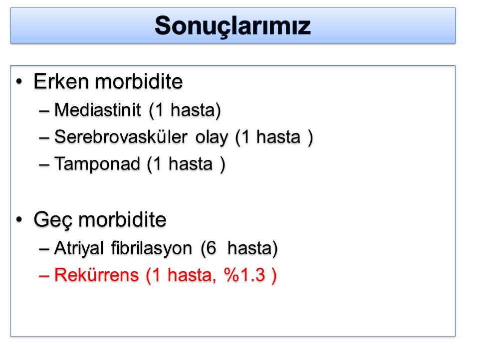 Sonuçlarımız Erken morbidite Geç morbidite Mediastinit (1 hasta)