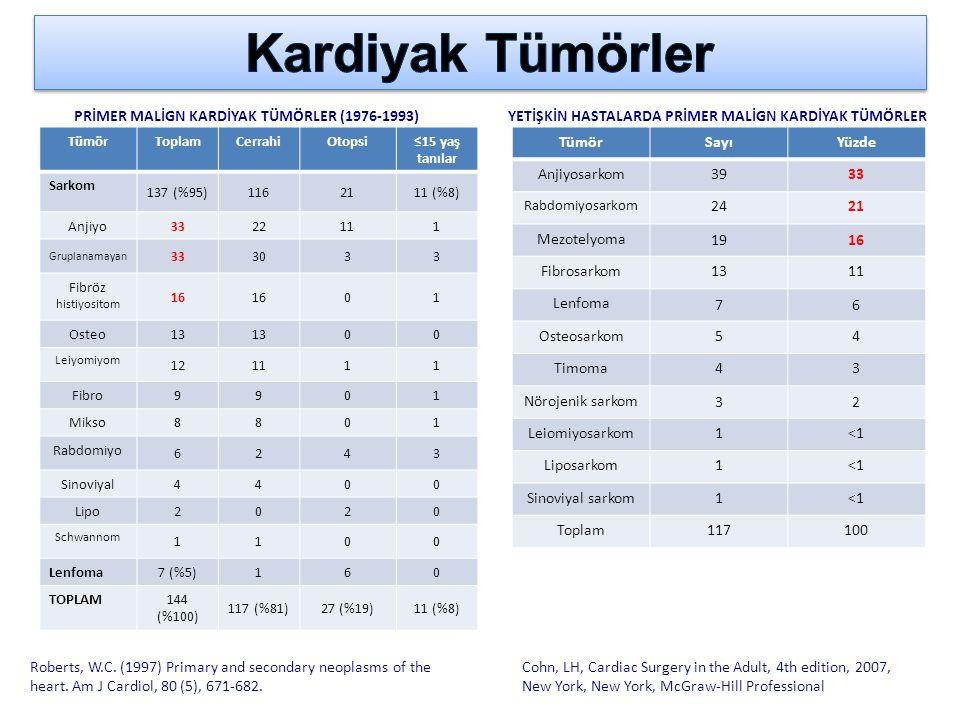 Kardiyak Tümörler PRİMER MALİGN KARDİYAK TÜMÖRLER (1976-1993)