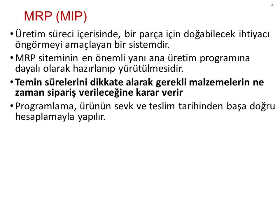 MRP (MIP) Üretim süreci içerisinde, bir parça için doğabilecek ihtiyacı öngörmeyi amaçlayan bir sistemdir.