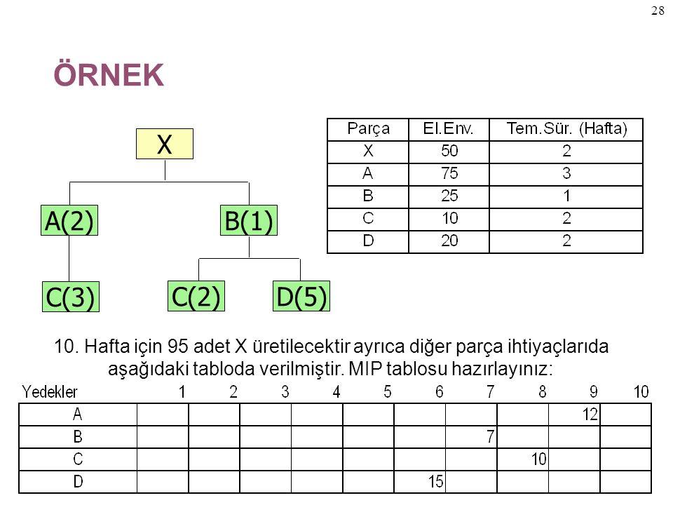 ÖRNEK A(2) B(1) D(5) C(2) X C(3)