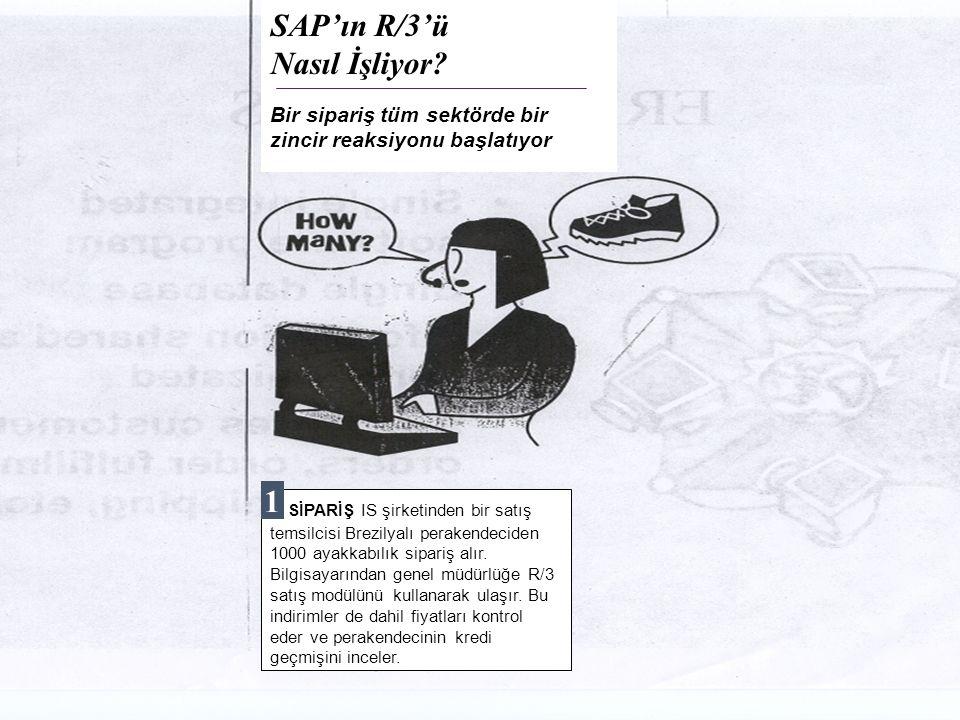 SAP'ın R/3'ü Nasıl İşliyor 1
