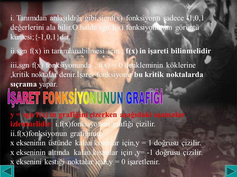 İŞARET FONKSİYONUNUN GRAFİĞİ