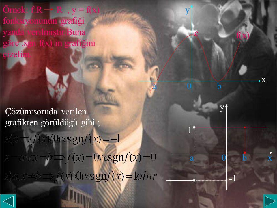 Örnek: f:R R , y = f(x) fonksiyonunun grafiği yanda verilmiştir