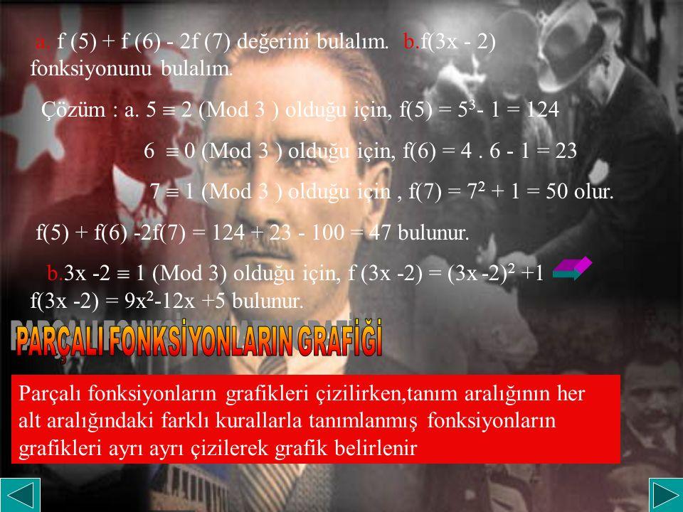 PARÇALI FONKSİYONLARIN GRAFİĞİ