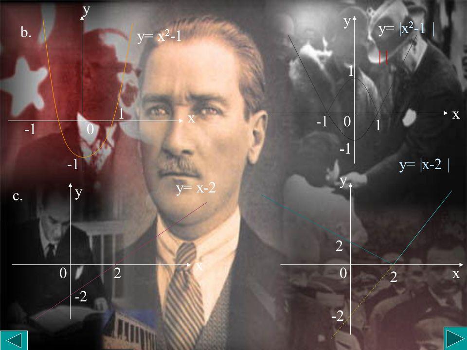 b. -1 1 y= x2-1 y x y -1 1 y= |x-2 | y= |x2-1 | | | x -1 2 -2 y x y= x-2 y x c. -2 2