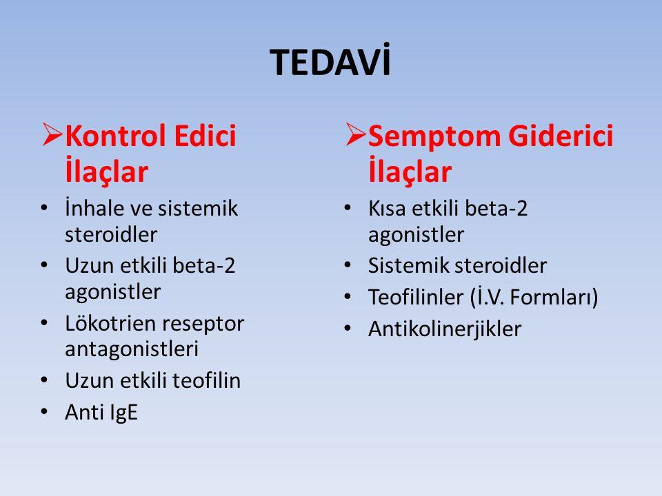 TEDAVİ Kontrol Edici İlaçlar Semptom Giderici İlaçlar