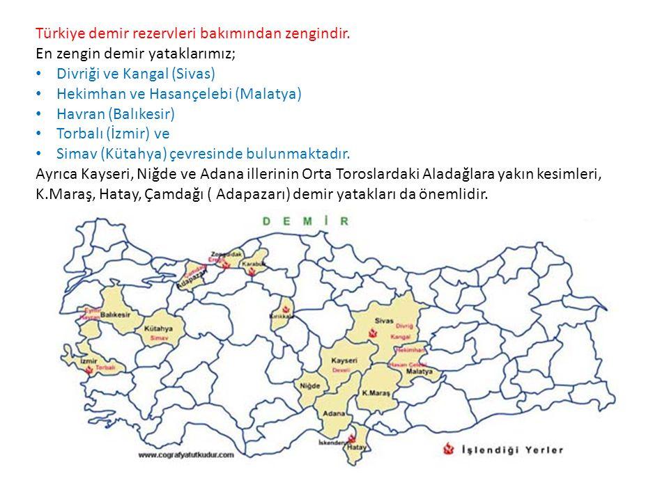 Türkiye demir rezervleri bakımından zengindir.