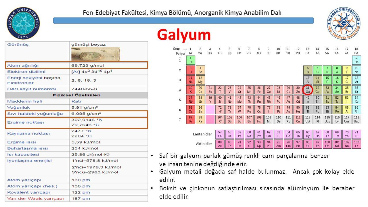 Galyum Saf bir galyum parlak gümüş renkli cam parçalarına benzer ve insan tenine değdiğinde erir.