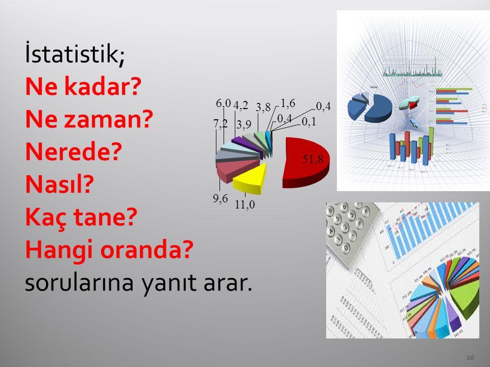 İstatistik; Ne kadar Ne zaman Nerede Nasıl Kaç tane Hangi oranda sorularına yanıt arar.