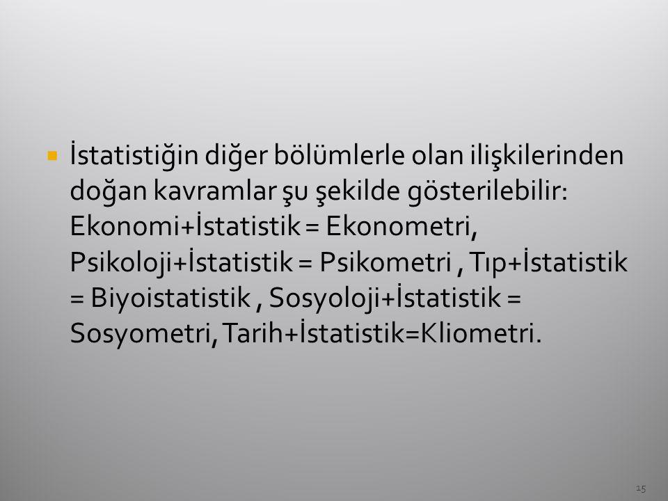 İstatistiğin diğer bölümlerle olan ilişkilerinden doğan kavramlar şu şekilde gösterilebilir: Ekonomi+İstatistik = Ekonometri, Psikoloji+İstatistik = Psikometri , Tıp+İstatistik = Biyoistatistik , Sosyoloji+İstatistik = Sosyometri, Tarih+İstatistik=Kliometri.