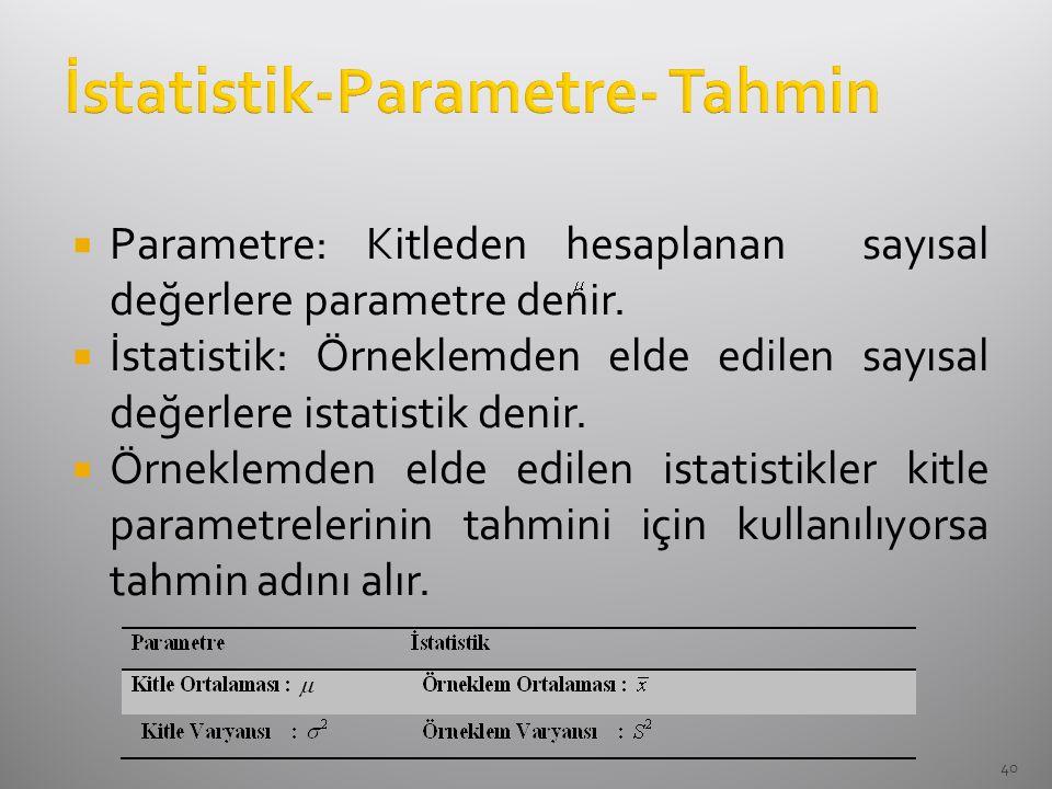 İstatistik-Parametre- Tahmin