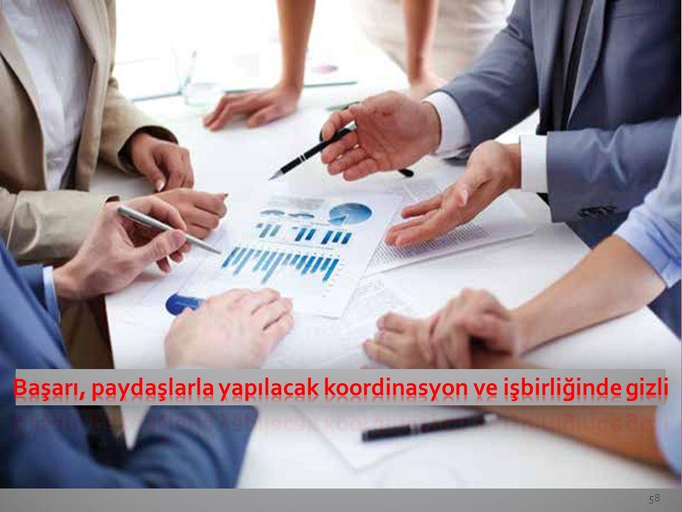 Başarı, paydaşlarla yapılacak koordinasyon ve işbirliğinde gizli