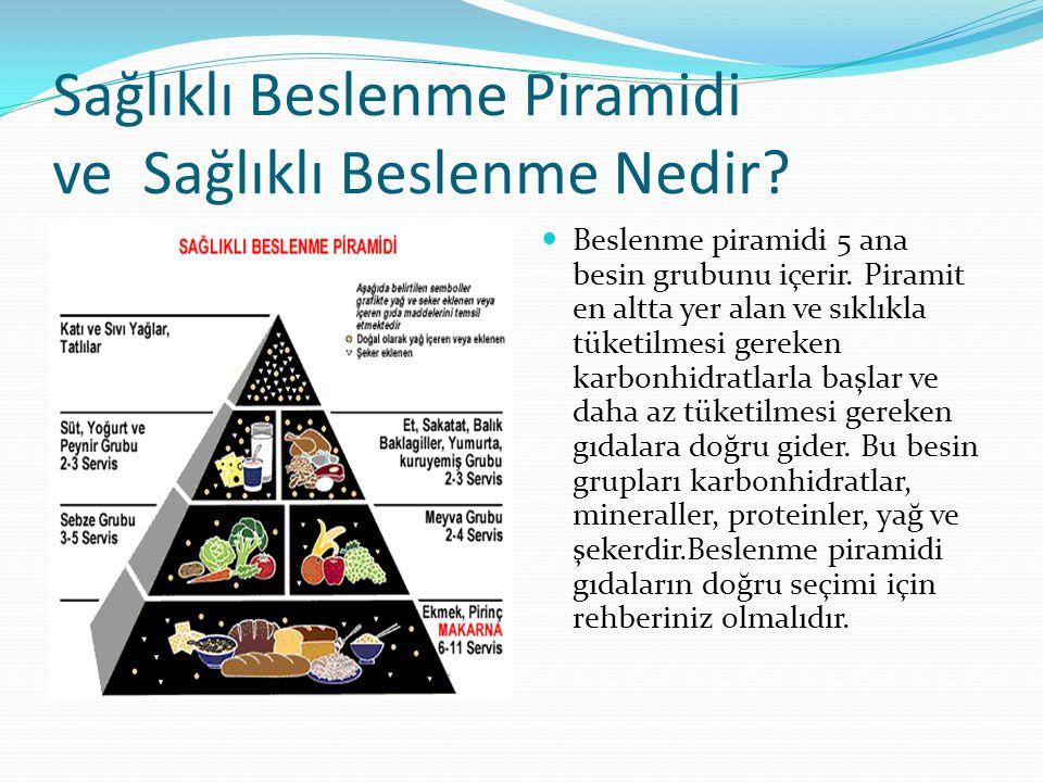 Sağlıklı Beslenme Piramidi ve Sağlıklı Beslenme Nedir