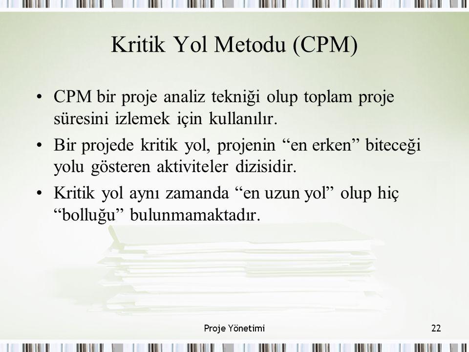 Kritik Yol Metodu (CPM)
