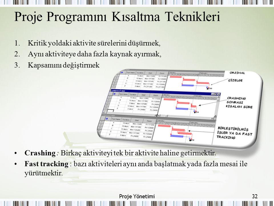 Proje Programını Kısaltma Teknikleri