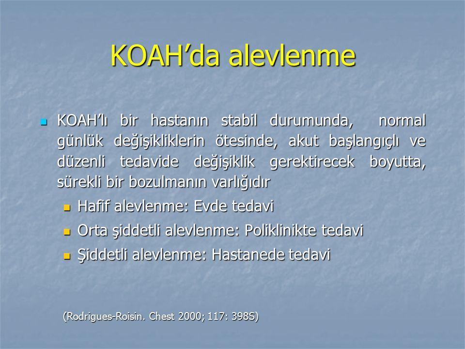 KOAH'da alevlenme