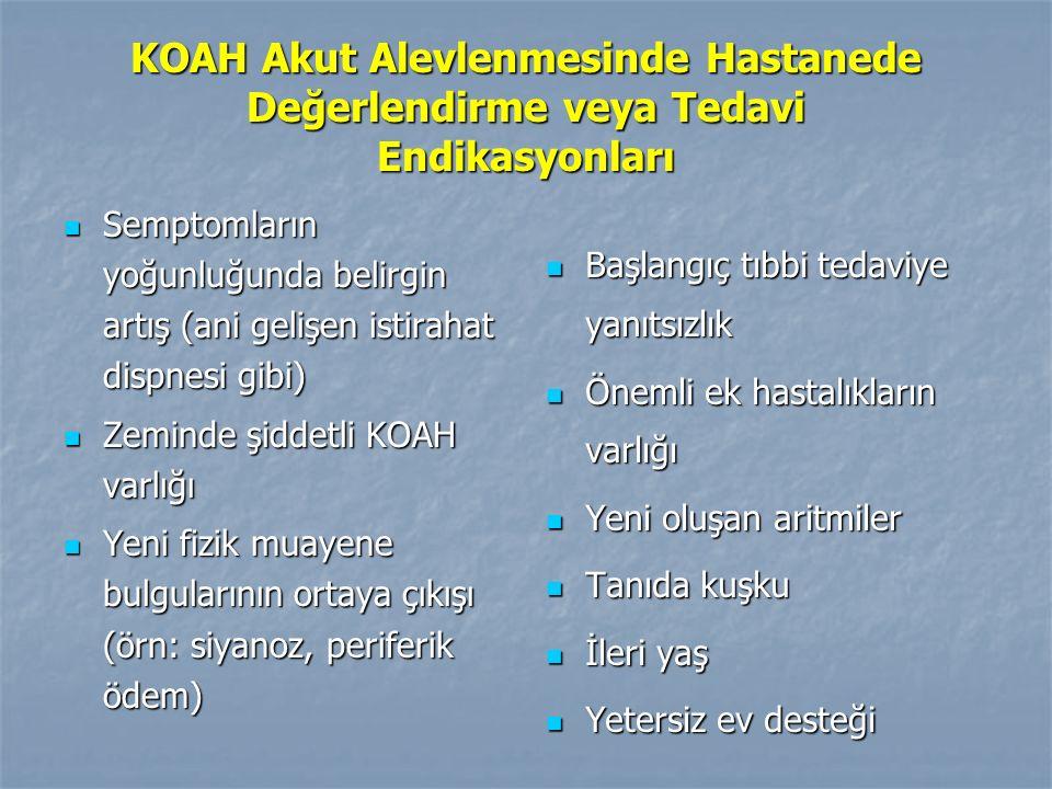 KOAH Akut Alevlenmesinde Hastanede Değerlendirme veya Tedavi Endikasyonları