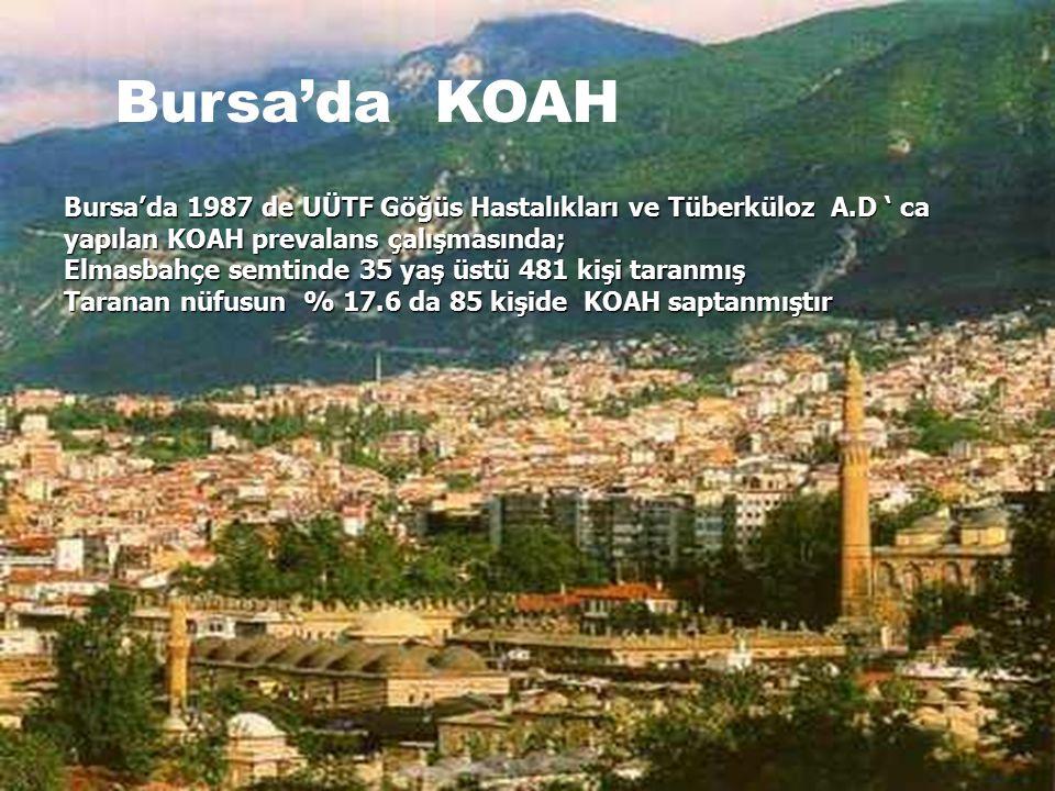 Bursa'da KOAH Bursa'da 1987 de UÜTF Göğüs Hastalıkları ve Tüberküloz A.D ' ca yapılan KOAH prevalans çalışmasında;