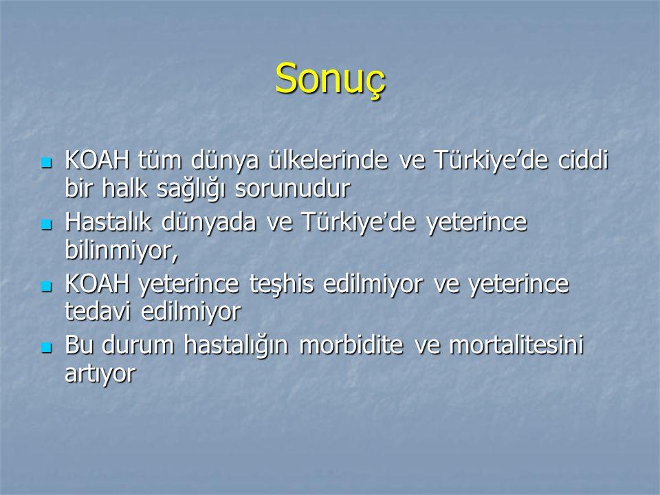 Sonuç KOAH tüm dünya ülkelerinde ve Türkiye'de ciddi bir halk sağlığı sorunudur. Hastalık dünyada ve Türkiye'de yeterince bilinmiyor,